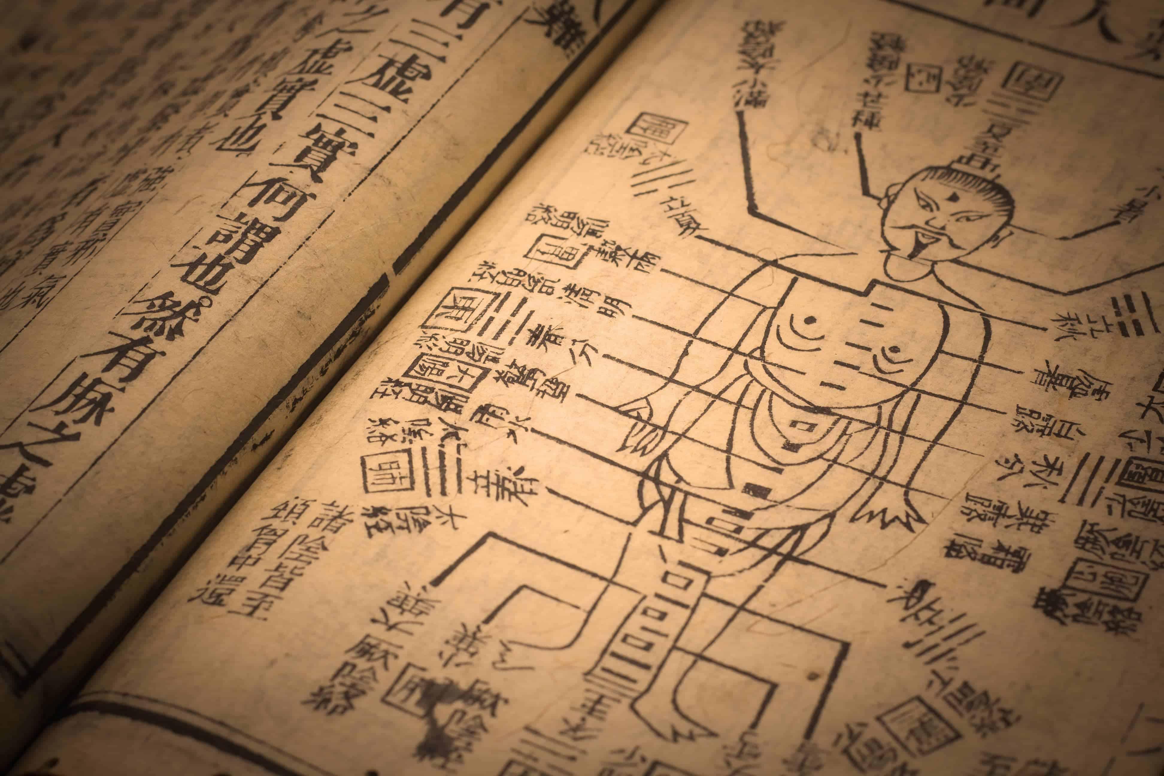 acupuntura livro antigo acupuntura